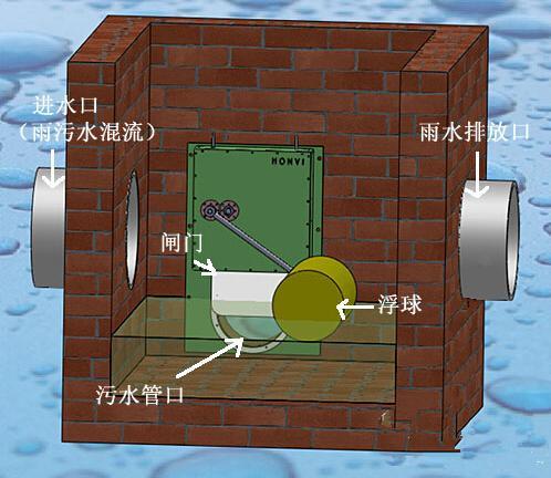 12v自控捕鱼机电路图