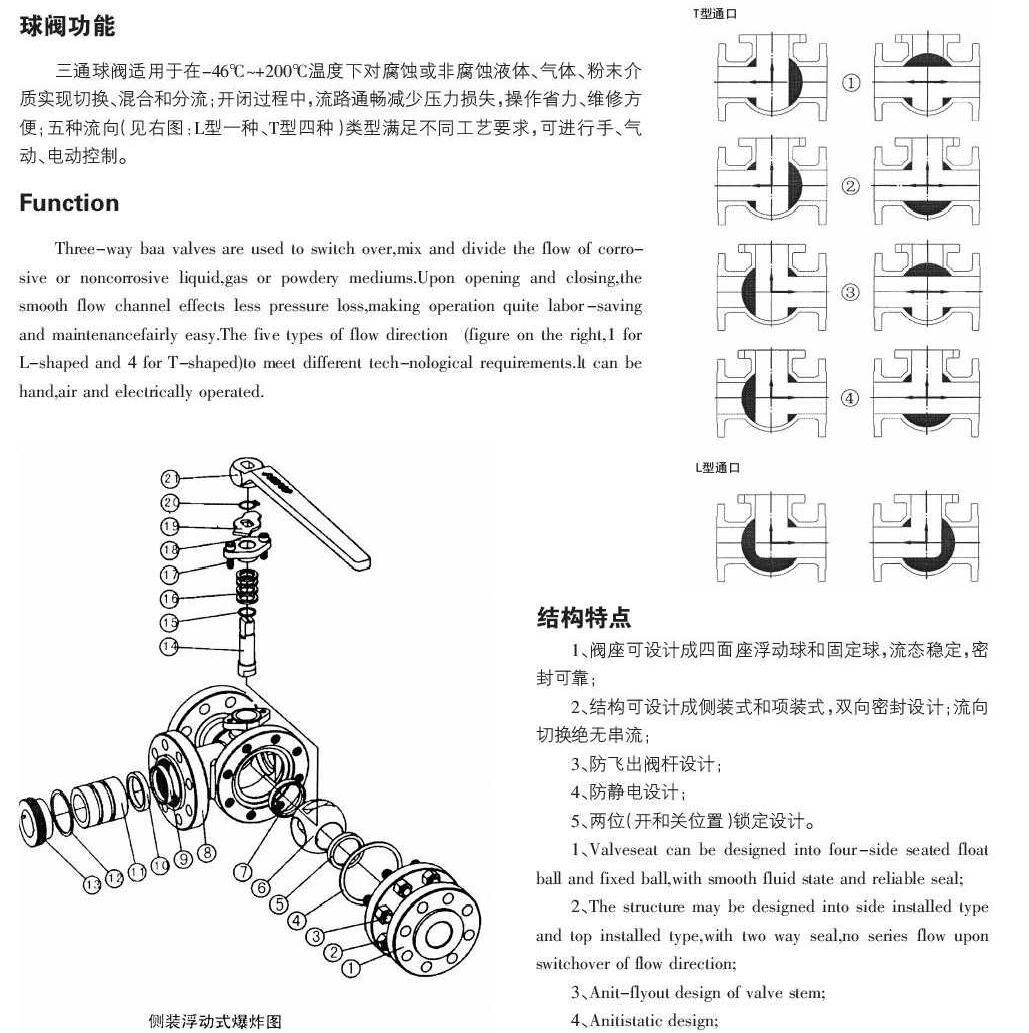 三通球阀结构示意图