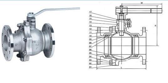 首页 机械及行业设备 阀门 球阀 q41f法兰球阀  2,开关无误的手柄图片