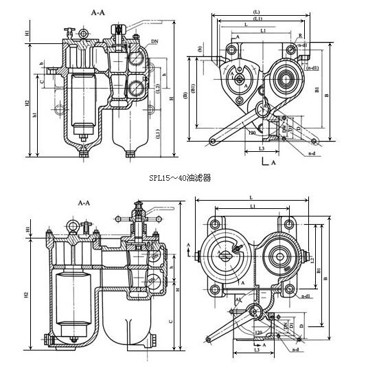 一、双筒过滤器简介: 双筒过滤器又称双桶自由切换式过滤器,是由两只单筒过滤器及二位六通换向阀组成,结构简单,使用方便,并带旁通阀及滤芯污染堵塞发讯器,以达到保证系统安全的目的。 二、双筒过滤器的使用条件: SPL、DPL型网片式油滤器适用于各种型号的稀油润滑装置的过滤,应用于石油、电力、化工、冶金、建材、轻工等各种工业部门以提高油的清洁度。 网片式油滤器分为SPL双筒系列和DPL 单筒系列、油滤器运行可靠,维修方便,不需要其他动力源,过滤元件为金属丝网制成的滤片,具有强度高,通油能力大,确保过滤精度,便于