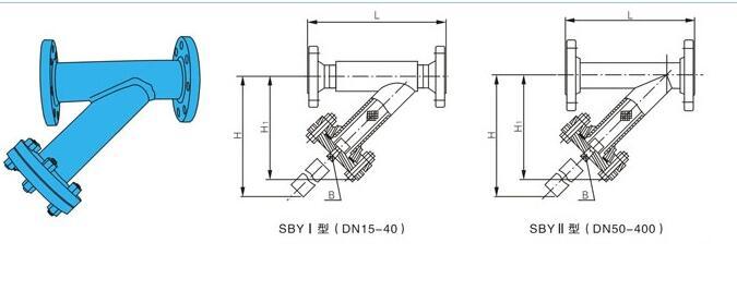 三,sby泵用y型过滤器主要结构图