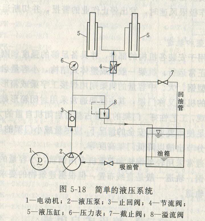 液压上下控制电路图